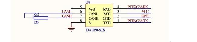 通信模块,了解相关寄存器设置