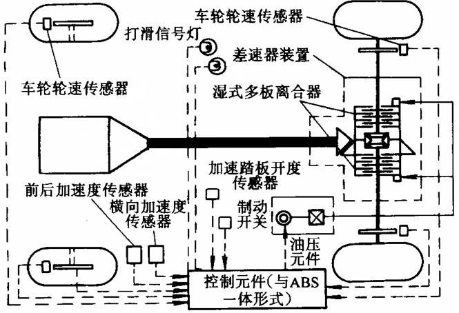 汽车CAN总线方案提供商 汽车CAN总线实验教学系统 CAN总线仿真开高清图片