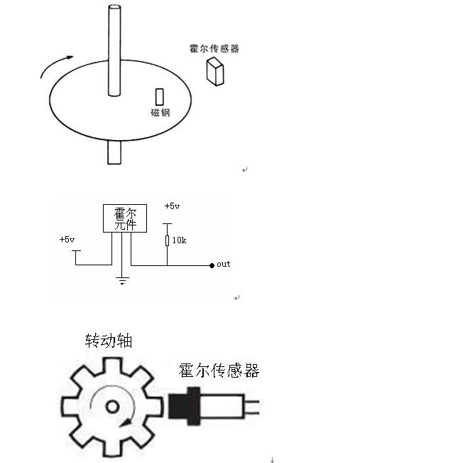 汽车车速传感器检测系统设计